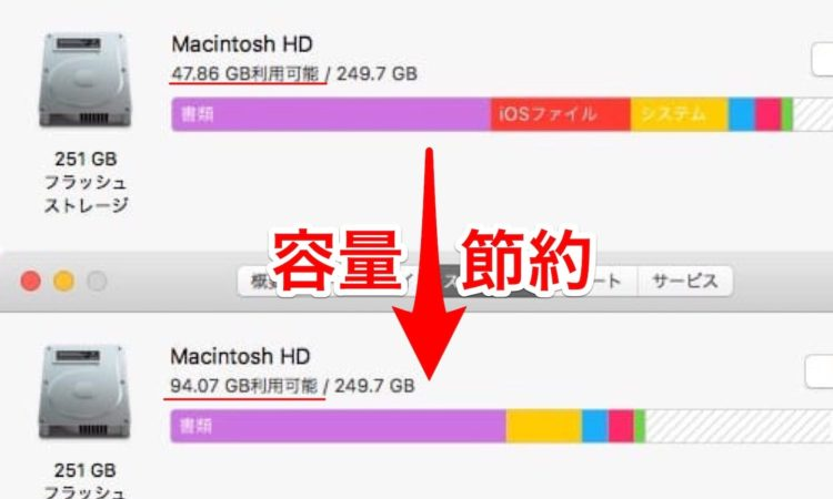 【Mac】iPhoneのバックアップファイルを外付けHDDに移動する方法を試す。【容量節約】