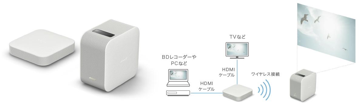 y_LSPX-P1_wirelesshdmi.jpg