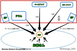 SMG音響イメージ